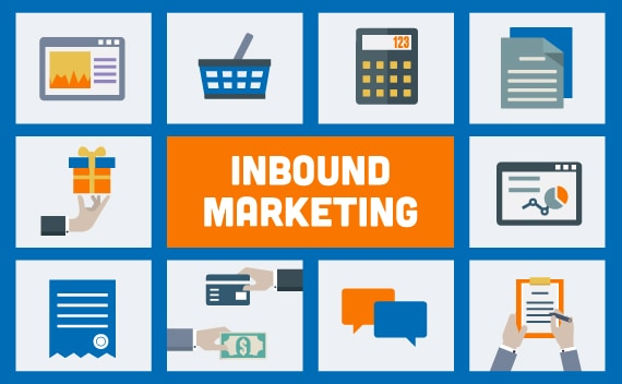 Inbound Marketing graphic to to along with what is Inbound blog article