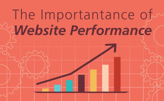 What-is-Website-Performance-Why-is-it-Important?