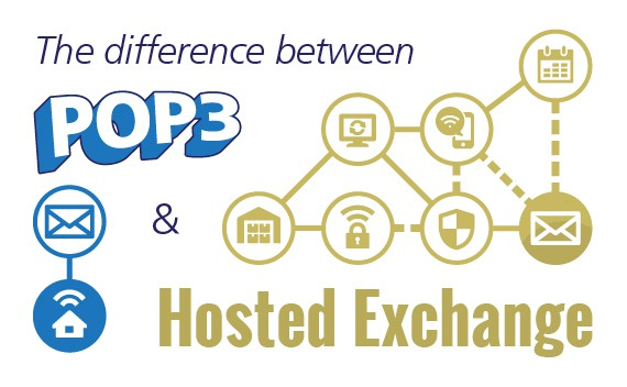 difference-between-POP3-hosted-exchange-email