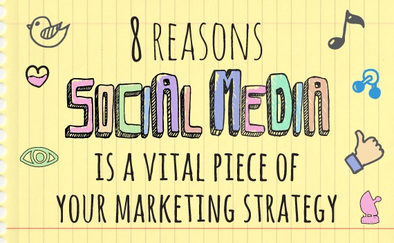 why-social-media-marketing-important