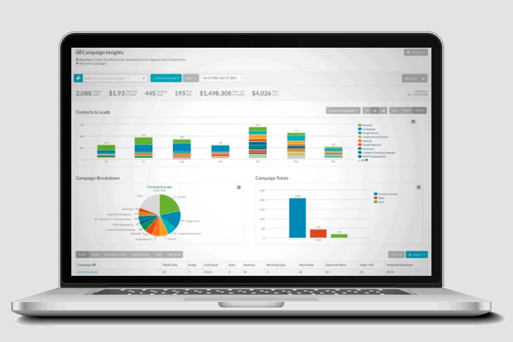 LOJO Marketing Automation Software