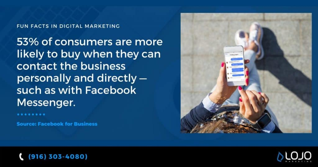 "A digital marketing fun fact from Facebook for Business | A Featured Image from LOJO Marketing's article, ""How Is Social Media Part of My Business Branding?"""