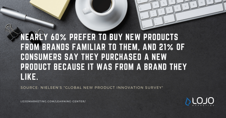 "A factoid from Nielsen Media Research | A featured image from ""How Is Content Marketing Part of My Business Branding Efforts?"" by LOJO Marketing"