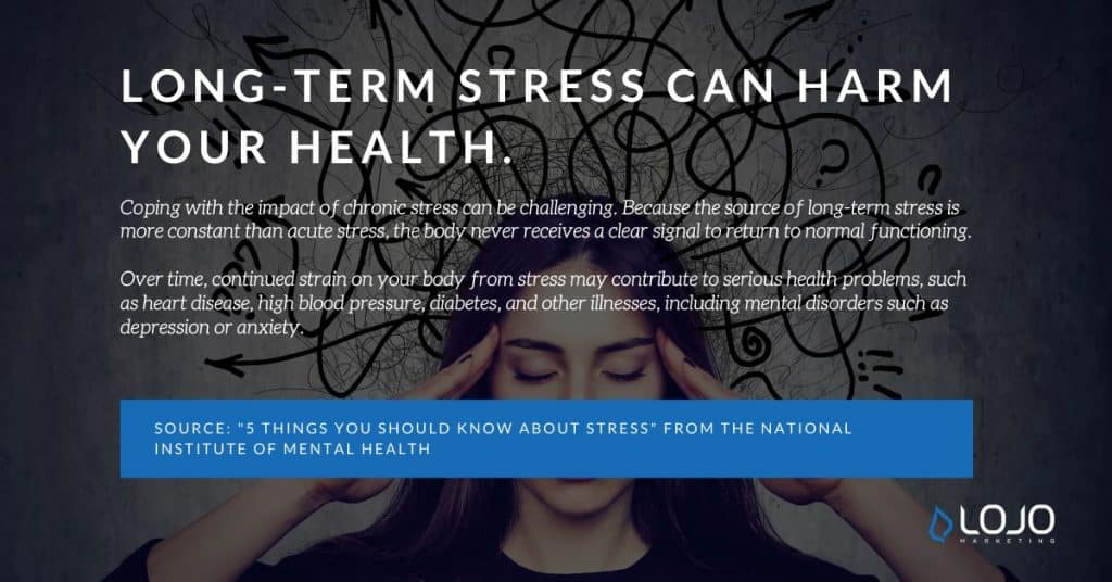"A health tidbit from the National Institute of Mental Health (NIMH) | From the LOJO Marketing article ""How To Manage COVID-19 Stress (When Working From Home)""."