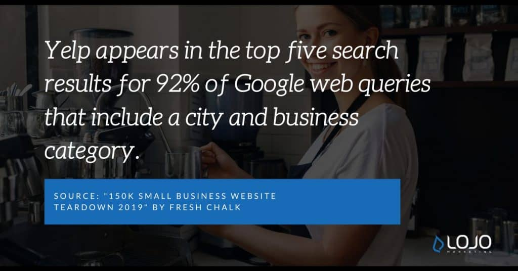 "A Local SEO quote from Fresh Chalk | A featured image from ""What Do I Need To Know About Local SEO Ranking Factors?"" by LOJO Marketing"