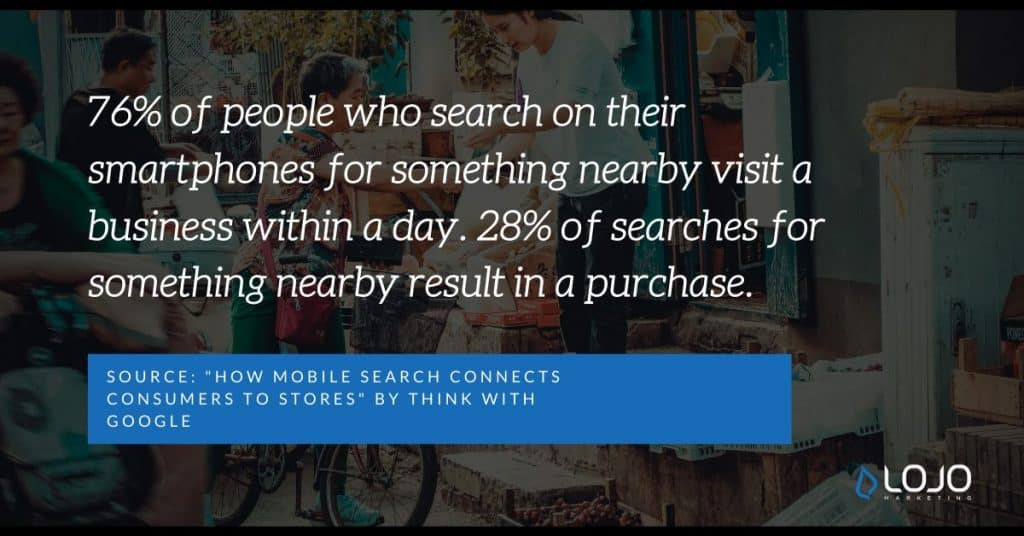 "A Local SEO quote from Think With Google | A featured image from ""What Do I Need To Know About Local SEO Ranking Factors?"" by LOJO Marketing"