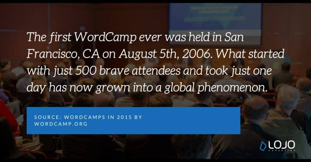 "A fun fact about the evolution of Wordcamp-- WordPress's own community-driven event | From the article ""Wordpress Facts and Figures"" by LOJO Marketing"