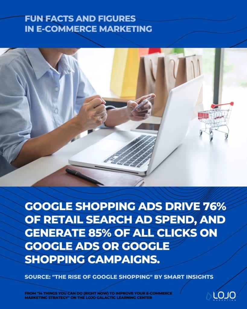 "A fun fact on e-commerce marketing from Smart Insights | A featured image from ""14 Things You Can Do (Right Now) To Improve Your Ecommerce Marketing Strategy"" by LOJO Marketing 