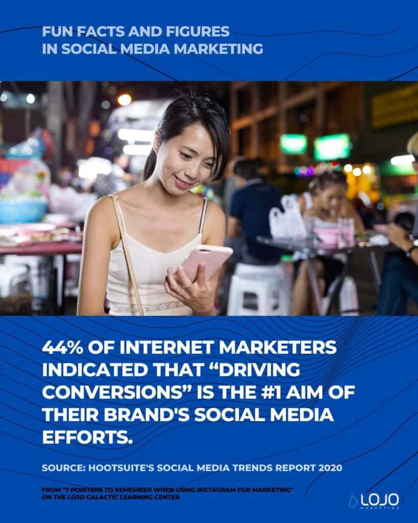 """A fun fact in social media marketing from Hootsuite 
