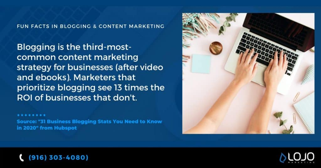 Content Marketing and Hubspot