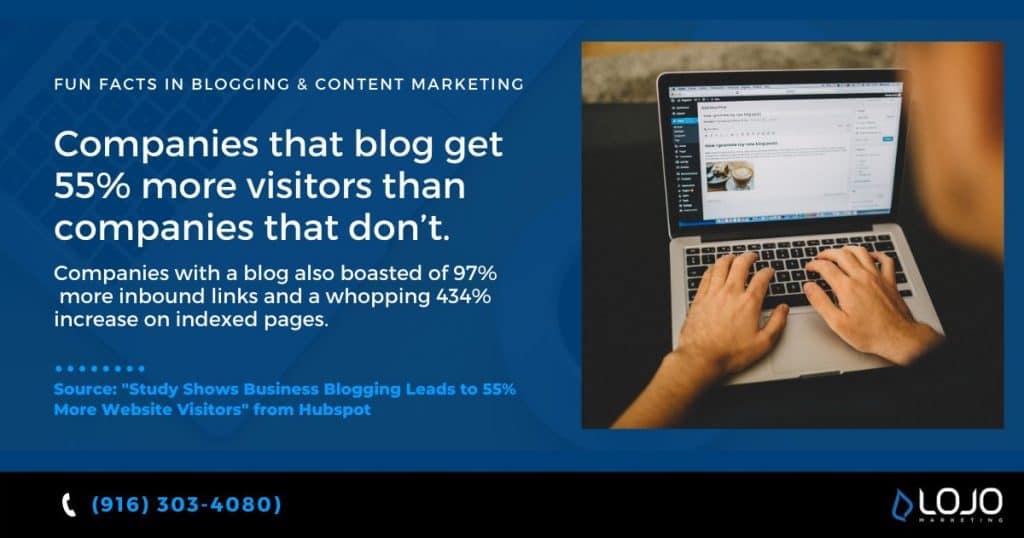 """An interesting fact about blogging from Hubspot 