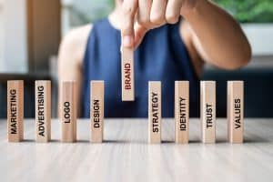 Brand Marketing Strategy for Your Business | LOJO Marketing