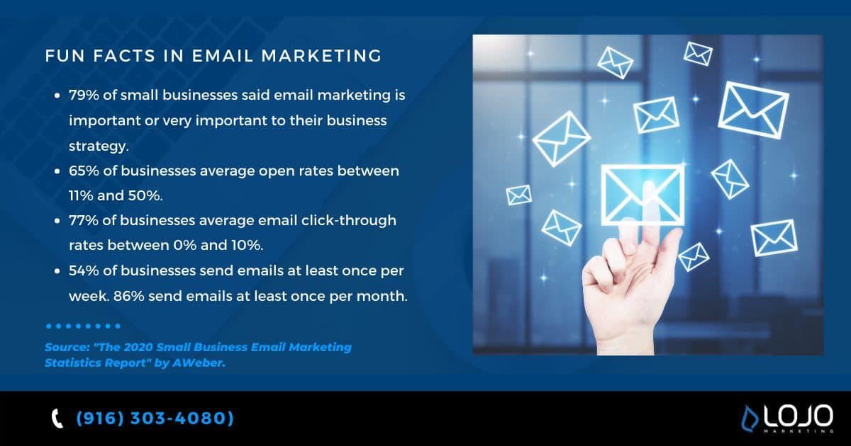 """Fun Facts in Email Marketing 