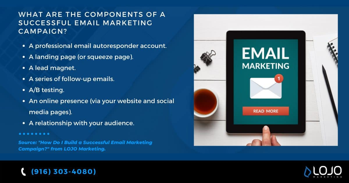 """What are the components of a successful email marketing campaign? 